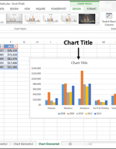 Creating charts with recommended also excel rh tutorialspoint
