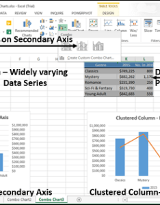 Clustered column  line on secondary axis also excel charts combo chart rh tutorialspoint