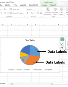 From the data labels on chart we can easily read that mystery contributed to and classics of total sales also excel charts elements rh tutorialspoint