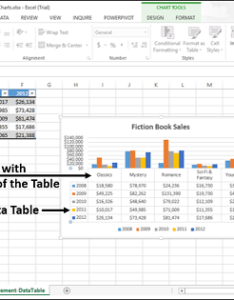 In bar charts the data table does not replace an axis of chart but is aligned to also excel elements rh tutorialspoint