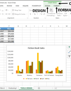also excel charts design tools rh tutorialspoint
