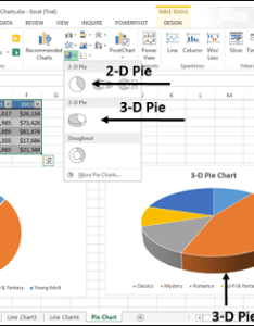 Pie and  also excel charts chart rh tutorialspoint