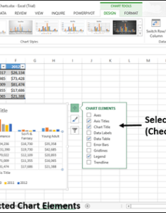 also excel charts chart elements rh tutorialspoint