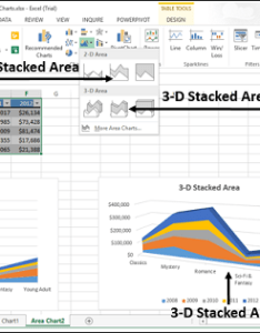 You can use stacked area charts to also excel chart rh tutorialspoint