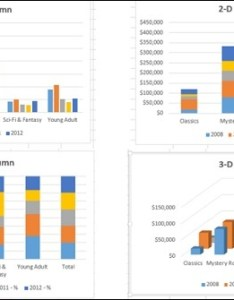 You will understand how to use these charts and the chart elements effectively in your dashboard chapter excel for dashboards also features create rh tutorialspoint