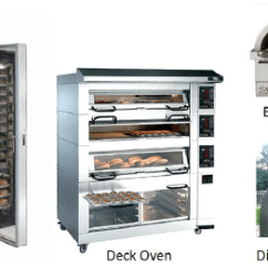 Kitchen Equipment Used Ceiling Fan Food Production Operations And Fuel Ovens