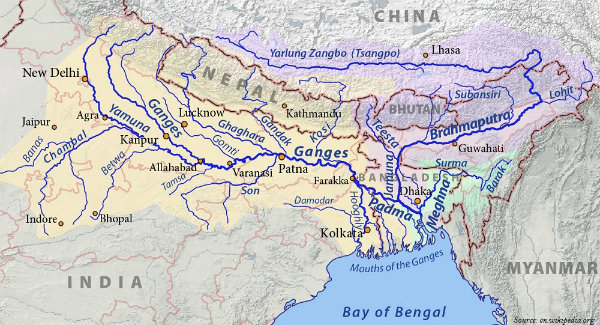 Image result for The Himalayan Drainage