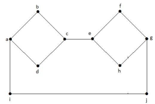 Graph Theory: What does connected data denote