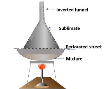 Purification Techniques Sublimation
