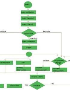Itil tutorial also quick guide rh tutorialspoint