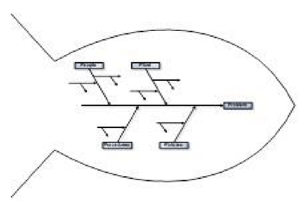 Knowledge Management Quick Guide