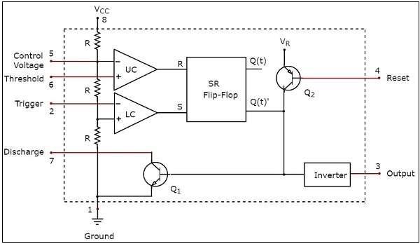 555 Timer Integrated Circuit Symbol