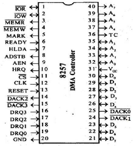 architecture of 8085 microprocessor with block diagram pdf 2001 mazda tribute wiring 8257 dma controller pin