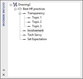 Microsoft Visio Editing Topics In The Outline Window