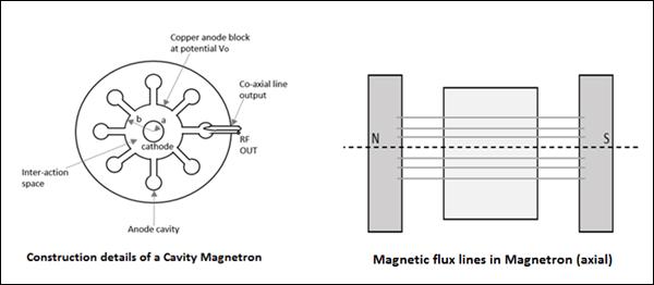 Gm Pulse Generator Wiring Diagram. Diagram. Auto Wiring
