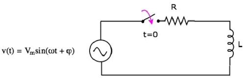 Network Theory Response of AC Circuits