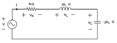Network Theory Series Resonance