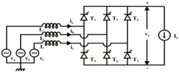 Effect of Source Inductance
