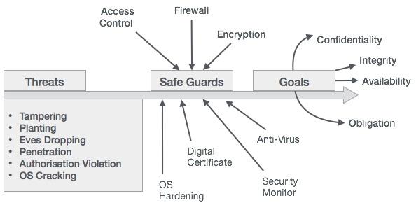 SAP Quick Guide