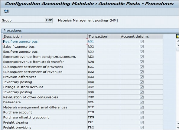 SAP FI Integration