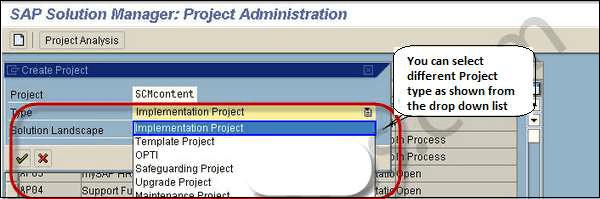 Projeto de Implementação
