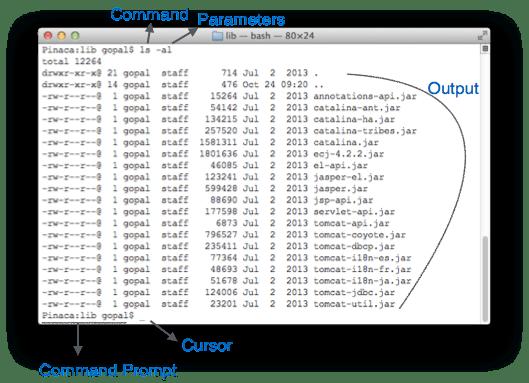 321 Bose Wiring Diagram Software User Interface Design Tutorialspoint