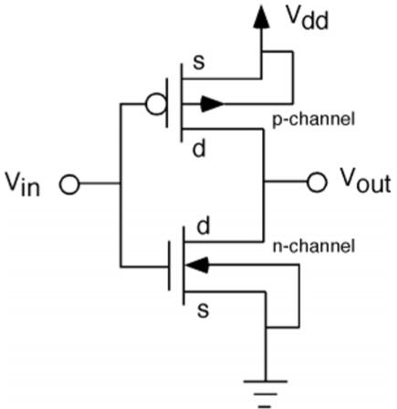 VLSI Design MOS Inverter