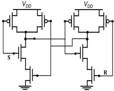 VLSI Design Quick Guide