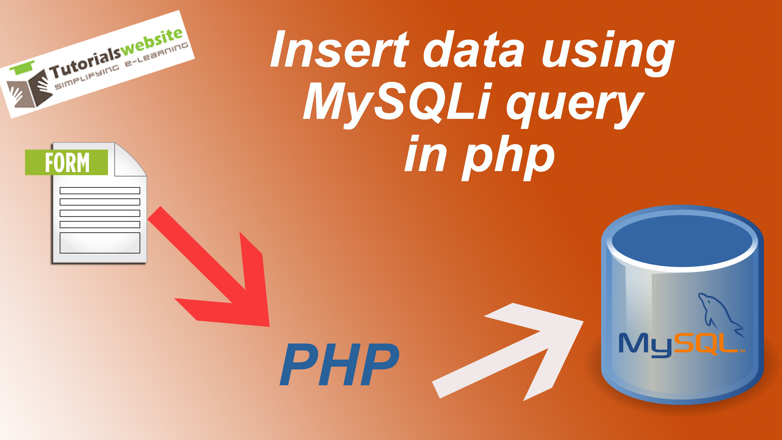 How to insert data using MySQLi query in php