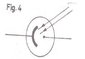 Fig. 4 shows a photocell. (i) Label the cathode and anode