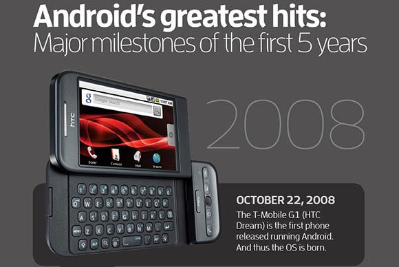 android_milestones_infographic-100058551-large