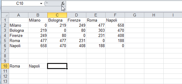 Come trovare il valore in una cella alla data intersezione riga – colonna