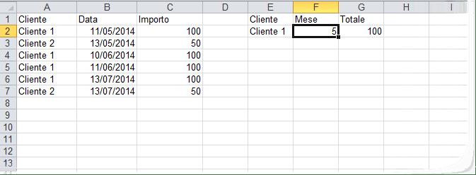 Formule matriciali in Excel (Seconda Parte) – SOMMA.SE Avanzato
