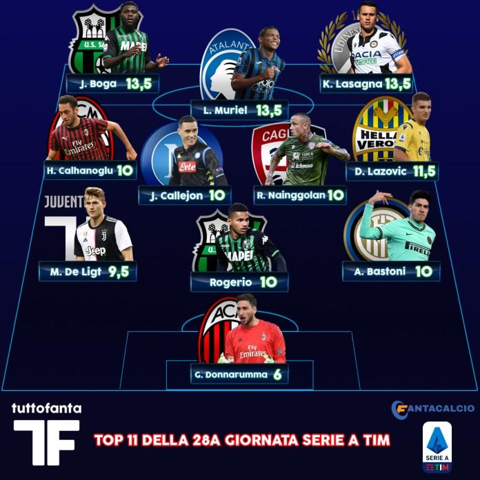 top11-fantacalcio-seriea-28agiornata-fanta-top-tuttofanta