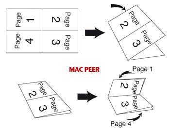 CocoaBooklet: stampare in formato booklet con il Mac