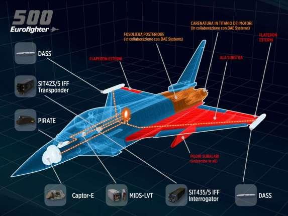 body_Le_parti_strutturali_i_sistemi_e_i_sensori_di_competenza_di_Leonardo_a_bordo_dell_Eurofighter_1_compressed