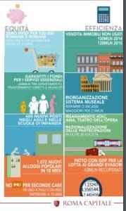 bilancio2014