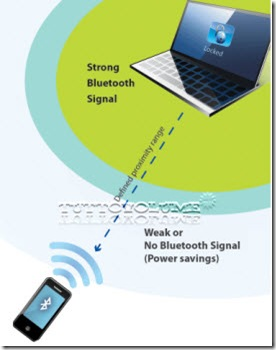 blocca pc con bluetooth