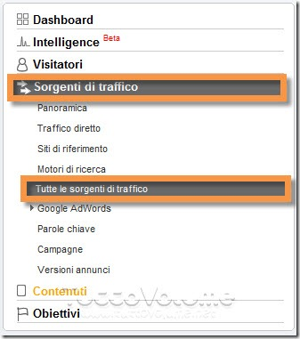 Google Analytics Statistiche FeedBurner