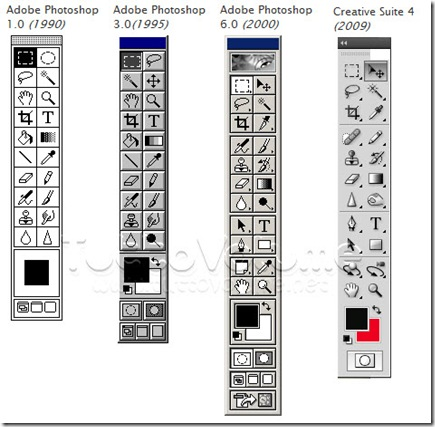 Adobe_Photoshop_Evoluzione