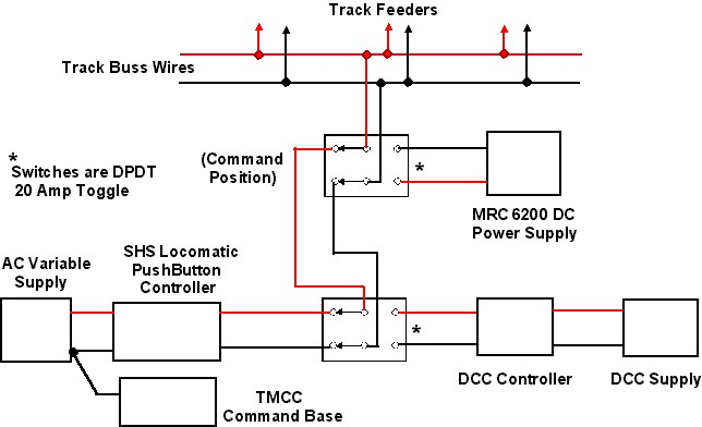 Diagram Further Digitrax Dcc Wiring Diagrams Likewise Wiring Atlas