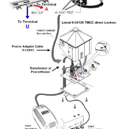 lionel tmcc wiring diagrams 27 wiring diagram images lionel tender whistle wiring lionel train transformer wiring [ 800 x 1300 Pixel ]