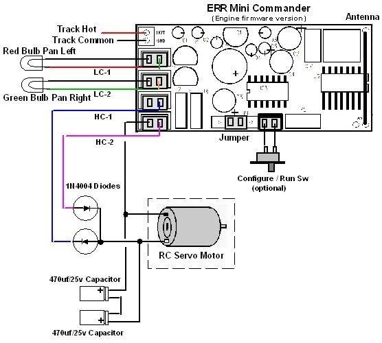 Key Chain Camera Car With TMCC controlled Servo Pan Head