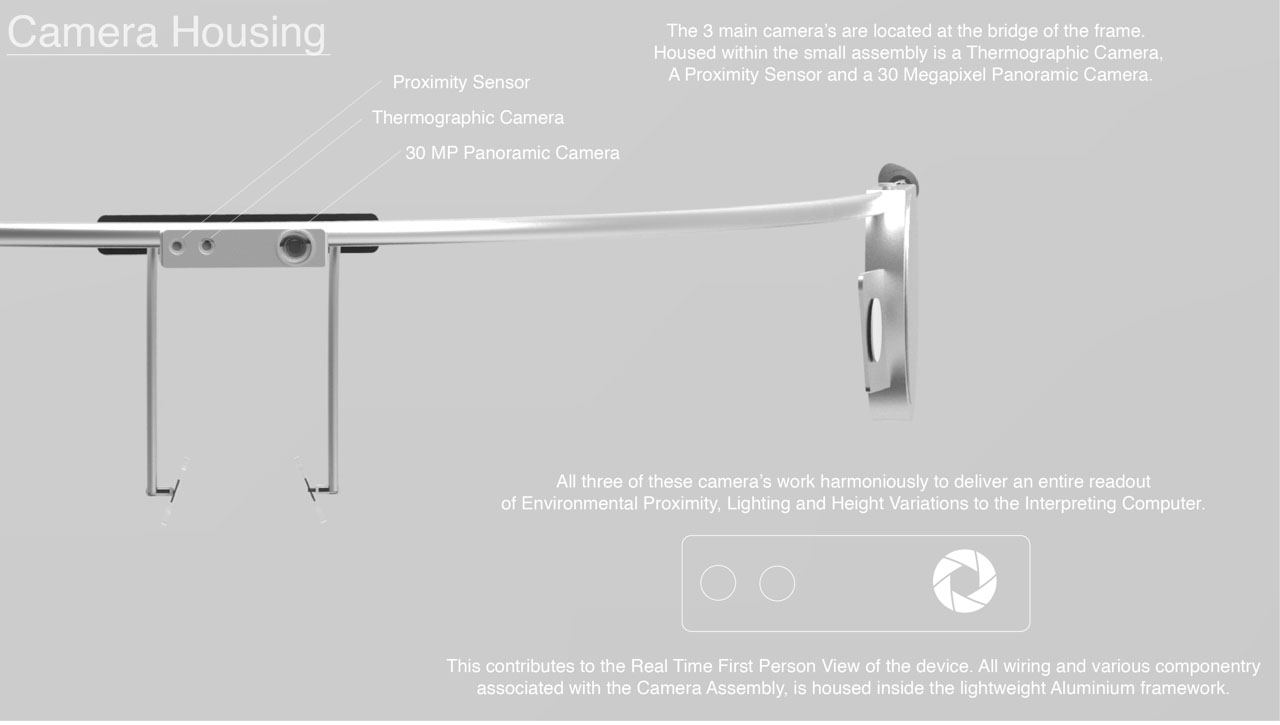 Bang & Olufsen Videre Proximity Glasses Concept for The