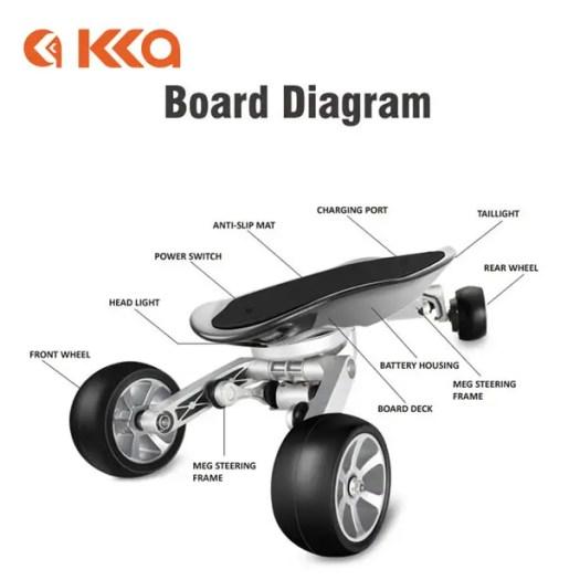 KAA S1 Strongest Skateboard in The World