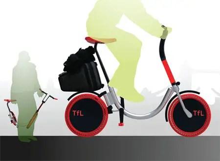 tfl bikeshares