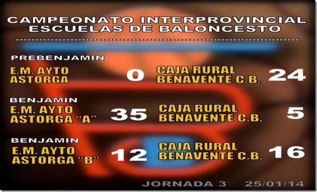 RESULTADOS BENAVENTE C.B. CAMPEONATO ESCUELAS DE BALONCESTO-1