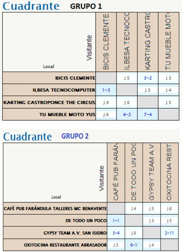 CUADRANTES - COPA FUTBOL 7 BENAVENTE
