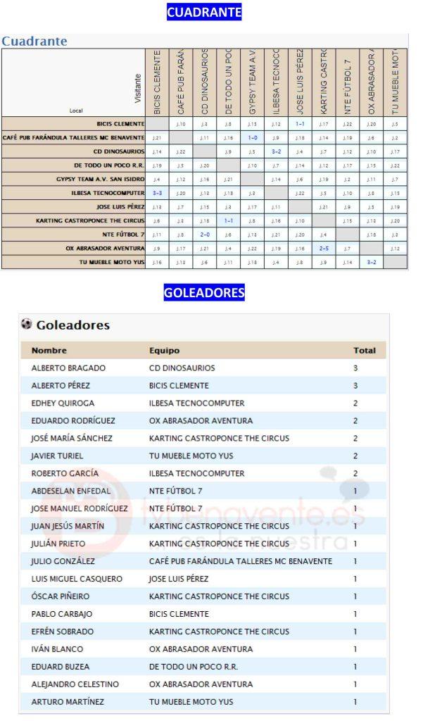 INFORMACIÓN JORNADA 1, 2 Y 3-2
