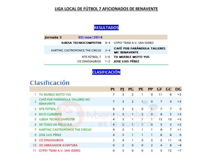 INFORMACIÓN JORNADA 3 Y 4 LIGA LOCAL DE F7-1